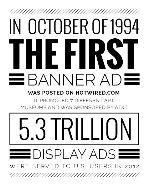 http://www.webpagefx.com/blog/internet/famous-internet-firsts-infographic/